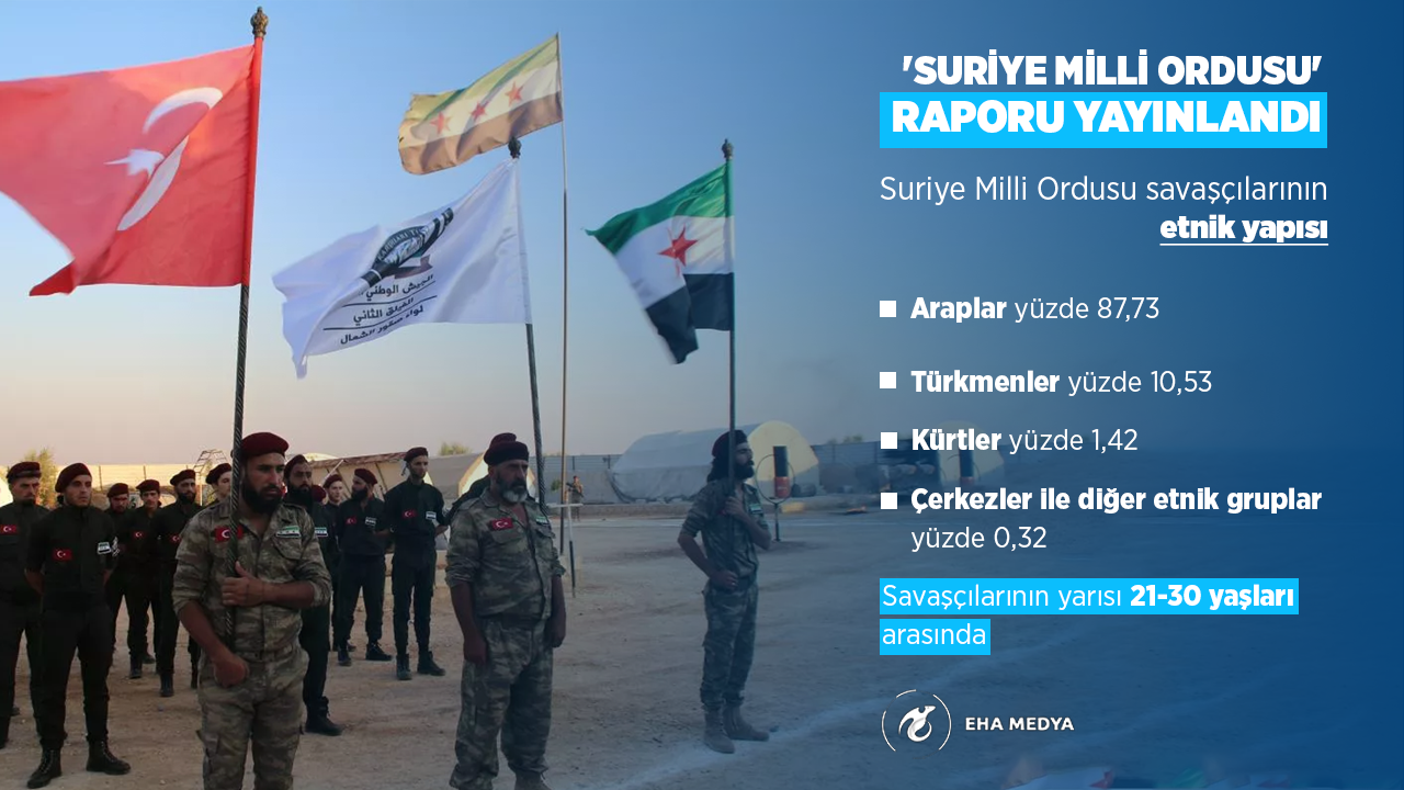 'Suriye Milli Ordusu' raporu yayınlandı
